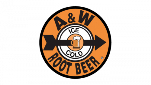 A&W Root Beer Logo 1958