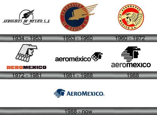 Aeroméxico Logo history