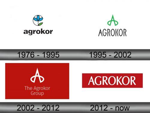 Agrokor Logo history