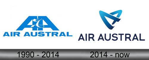 Air Austral Logo history