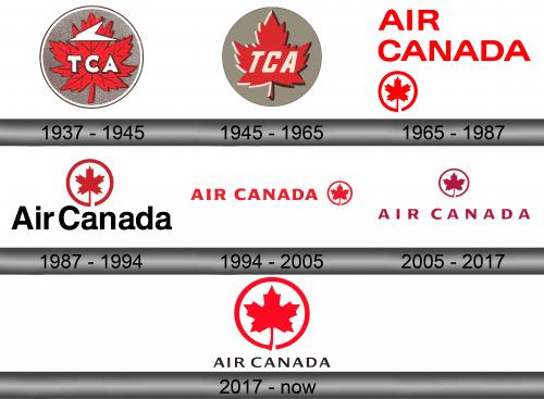 Air Canada Logo history