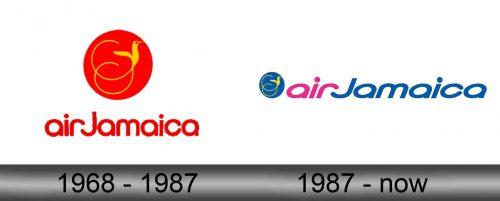 Air Jamaica Logo history