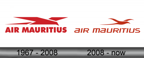 Air Mauritius Logo history