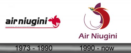 Air Niugini Logo history