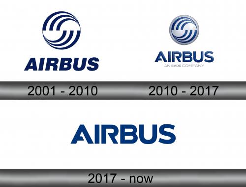 Airbus Logo history