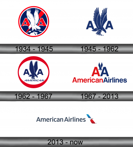 American Airlines Logo history