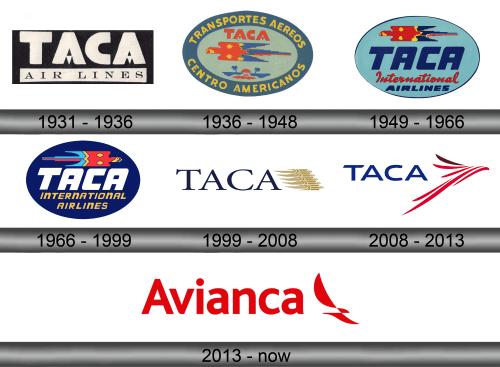 Avianca El Salvador Logo history