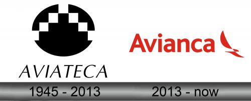 Avianca Guatemala Logo history