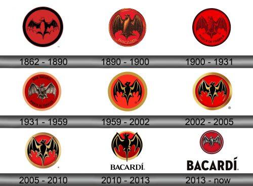 Bacardi Logo history
