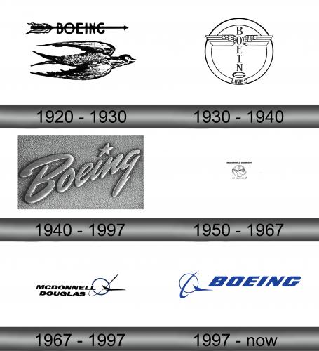 Boeing Logo history