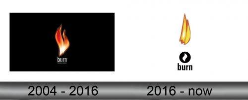Burn Logo history