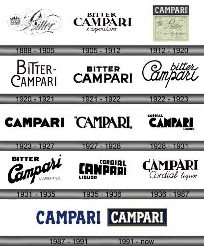 Campari Logo history
