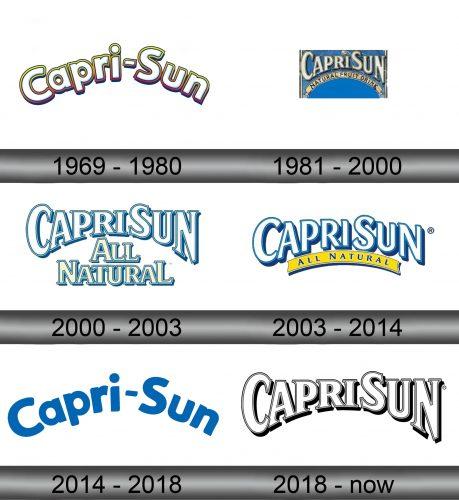 Capri Sun Logo history