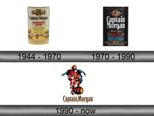 Captain Morgan Logo history