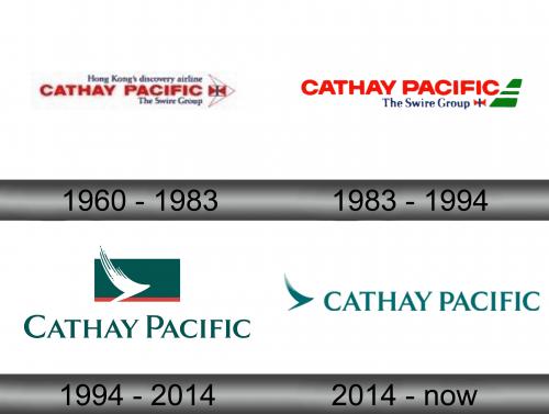Cathay Pacific Logo history