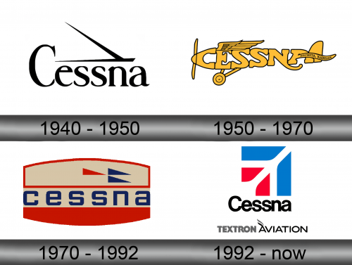 Cessna Logo history