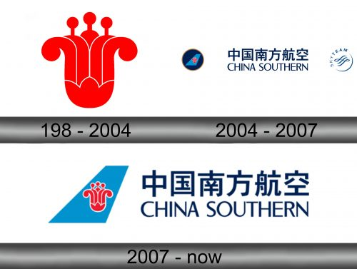 China Southern Airlines Logo history