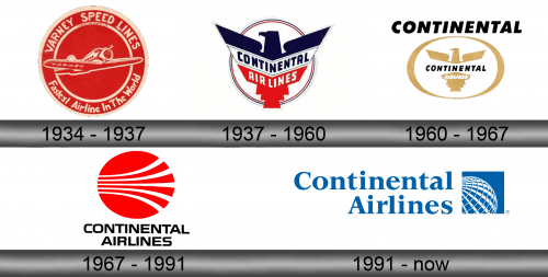 Continental Airlines Logo history