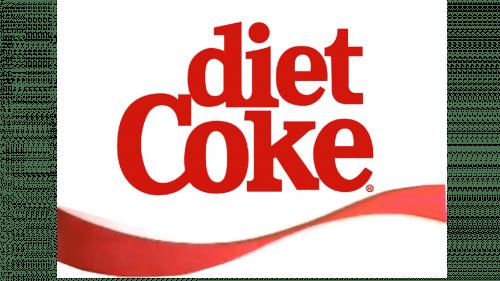 Diet Coke Logo 1982