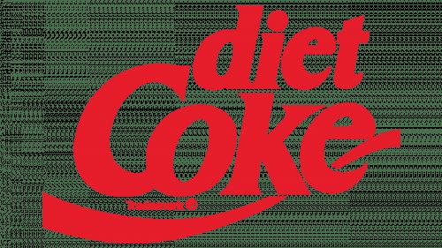 Diet Coke Logo 1987