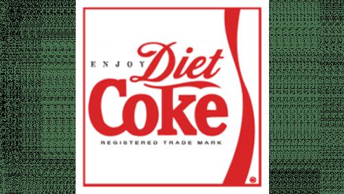 Diet Coke Logo Alternative 1994