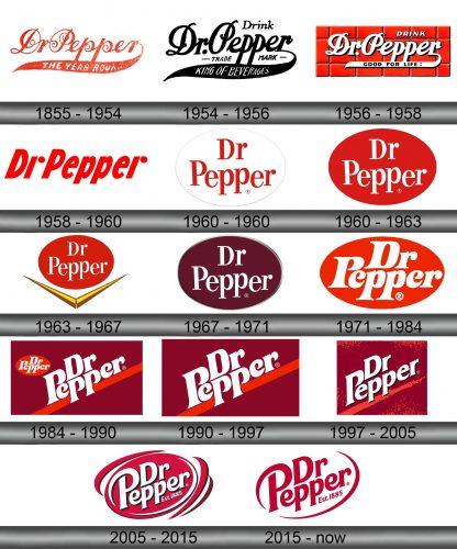 Dr Pepper Logo history