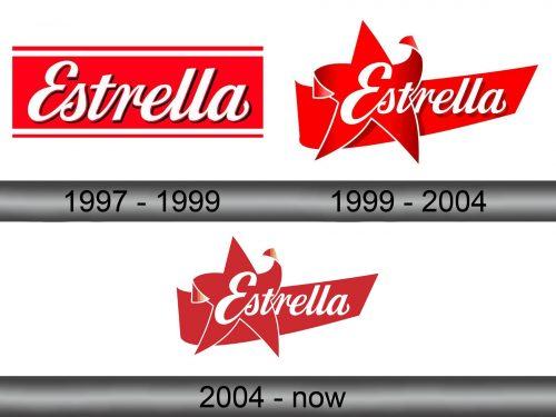 Estrella Logo history