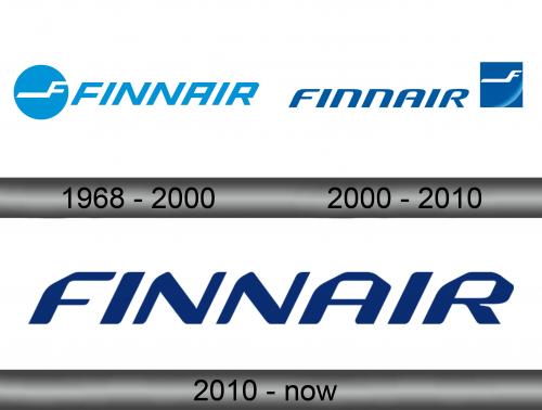 Finnair Logo history
