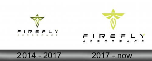Firefly Logo history