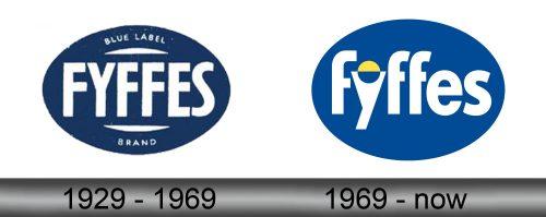 Fyffes Logo history