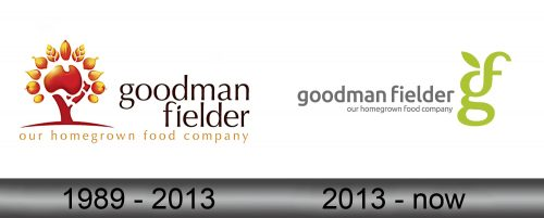 Goodman Fielder Logo history