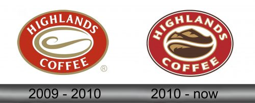 Highlands Coffee Logo history