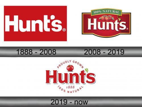 Hunt's Logo history