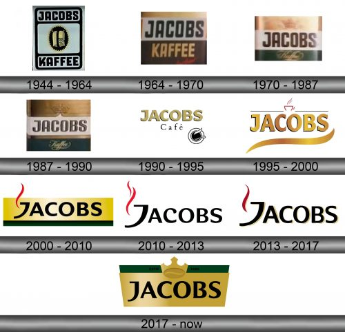 Jacobs Logo history
