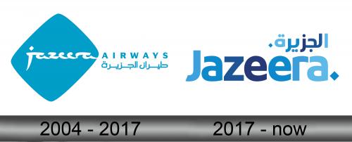 Jazeera Airways Logo history