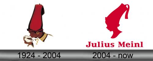 Julius Meinl Logo history