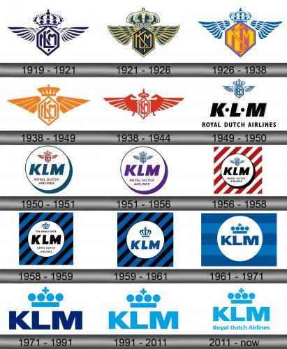 KLM Logo history