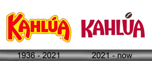 Kahlua Logo history