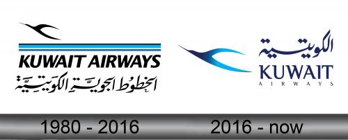 Kuwait Airways Logo history