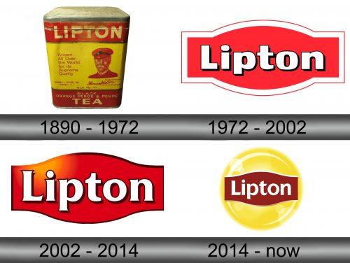 Lipton Logo history