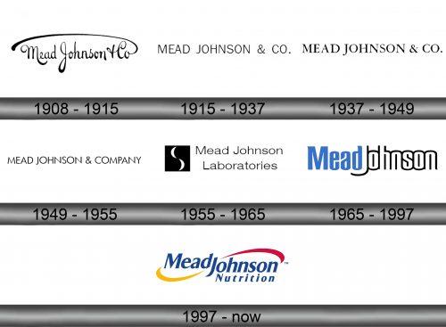 Mead Johnson Logo history