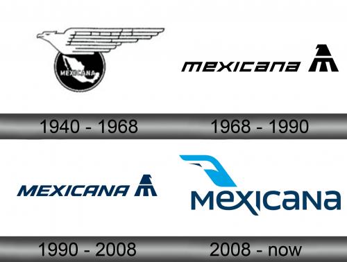 Mexicana de Aviación Logo history