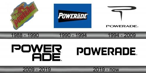 Powerade Logo history