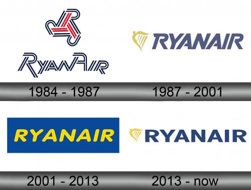 Ryanair Logo history