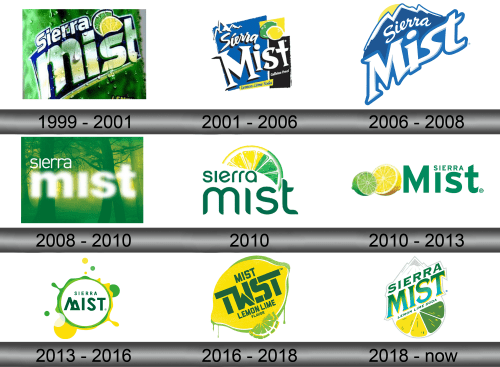 Sierra Mist Logo history