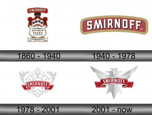 Smirnoff Logo history