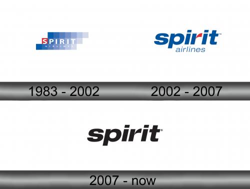Spirit Airlines Logo history