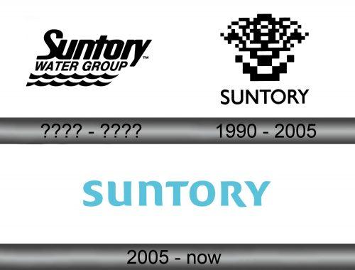 Suntory Logo history