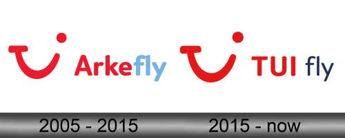 TUI fly Netherlands Logo history