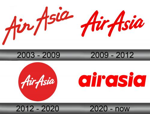 Thai AirAsia Logo history